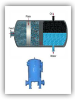 Coalescers Moisture Separators for Water Oil Separation