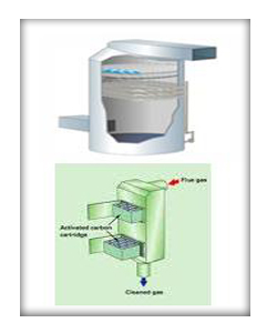 Gas & Liquid Chemical Treatment